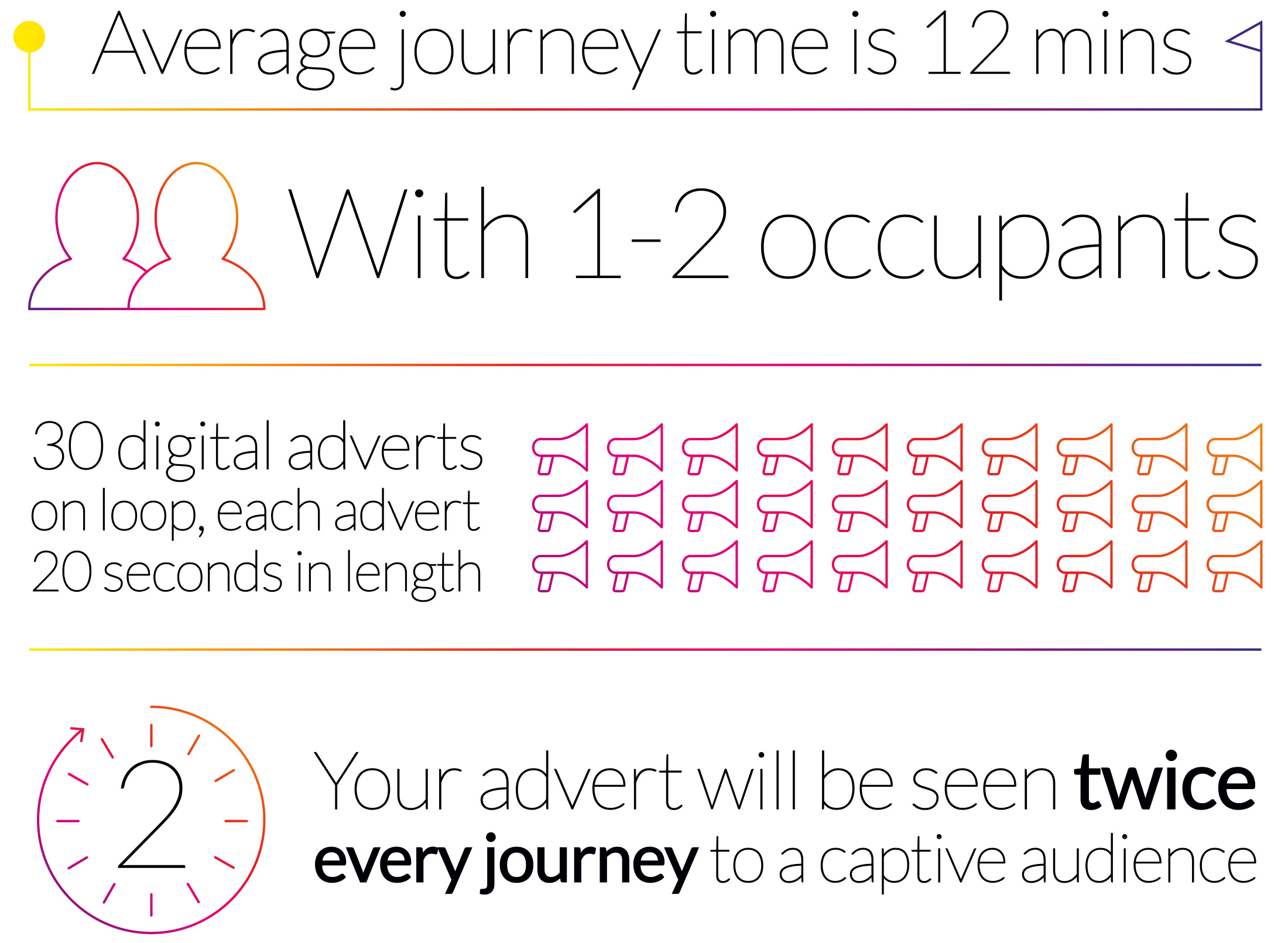 advertise-infographic-retina